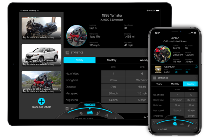 Scenic Motorcycle Navigation App - Insights